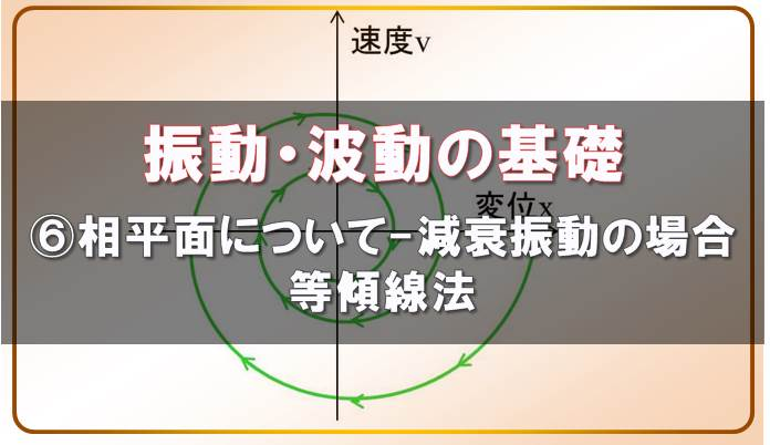 振動・波動の基礎 相平面について 減衰振動の場合 等傾線法 isocline