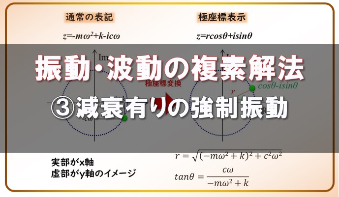 振動・波動の複素解法③減衰有りの強制振動