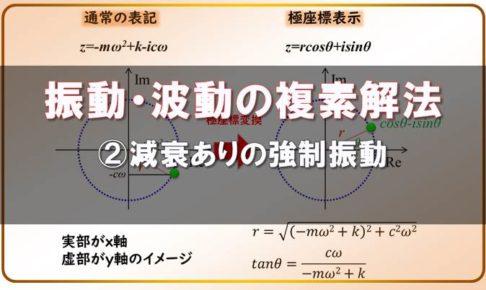 振動・波動の複素解法 減衰ありの強制振動