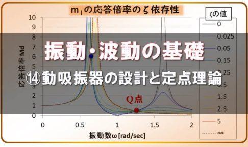 振動・波動の基礎⑭動吸振器の設計と定点理論
