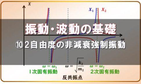 振動・波動の基礎⑩2自由度のの非減衰強制振動