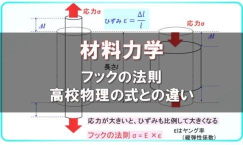 材料力学 フックの法則 高校物理のフックの法則との違い